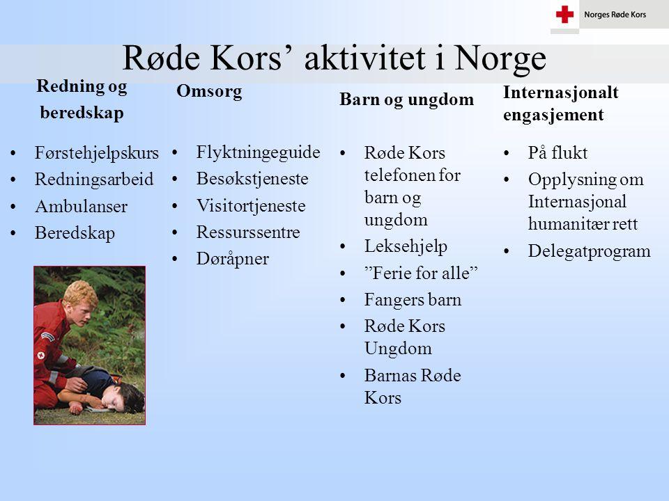 Røde Kors' aktivitet i Norge