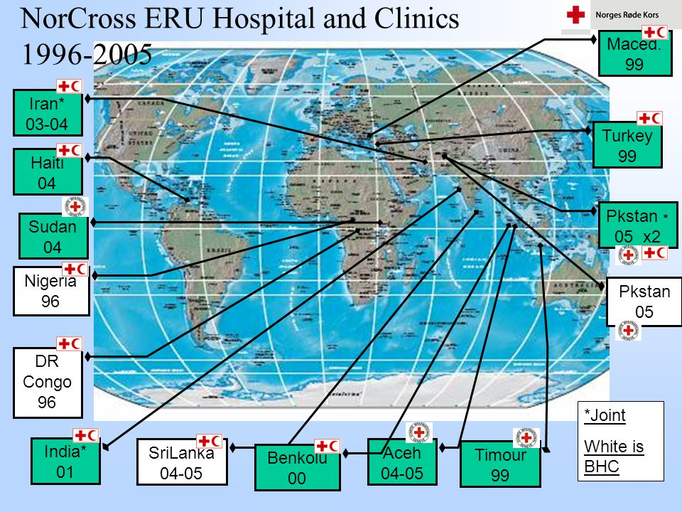 NorCross ERU Hospital and Clinics 1996-2005