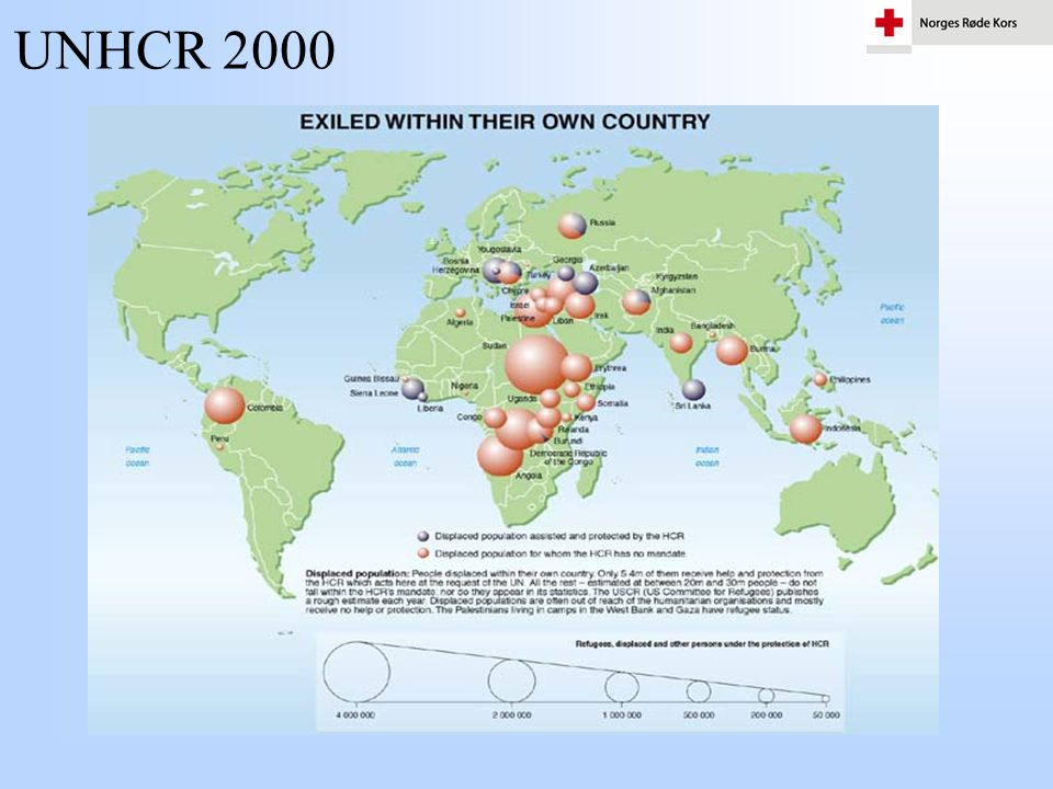 UNHCR 2000 Some refugee crisis have lasted 50 years awaiting political agreements.
