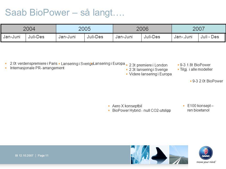Saab BioPower – så langt….