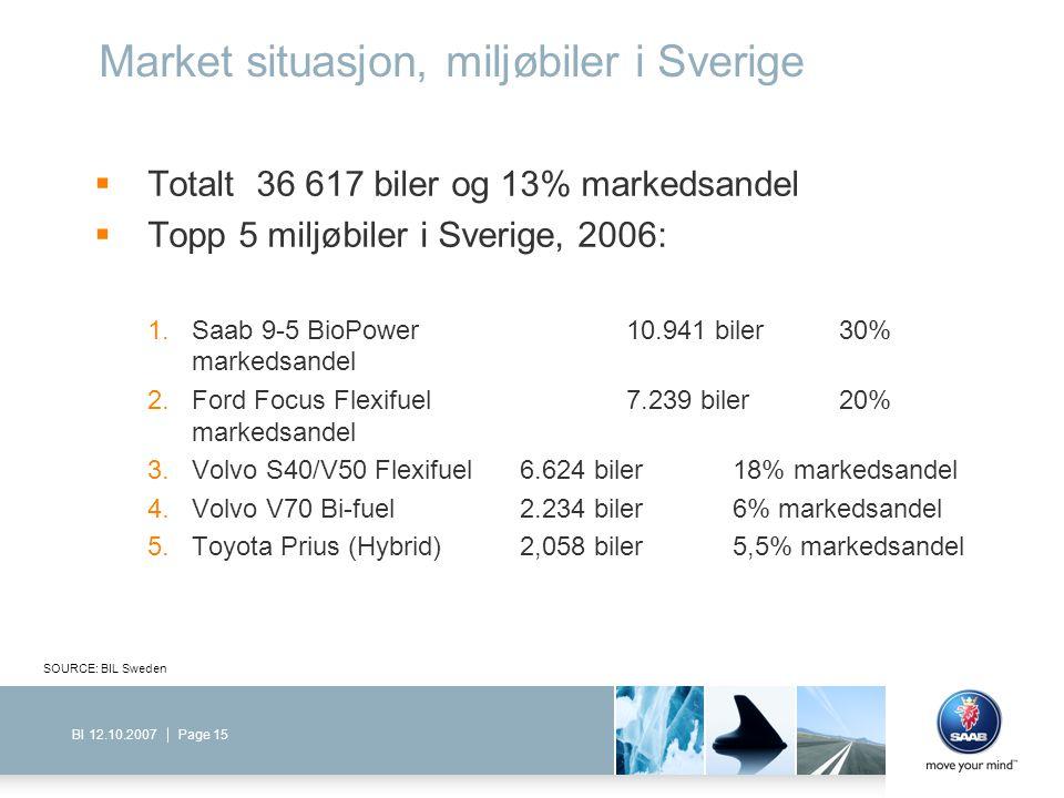 Market situasjon, miljøbiler i Sverige