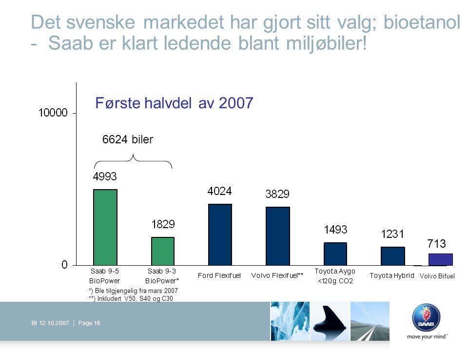 Det svenske markedet har gjort sitt valg; bioetanol - Saab er klart ledende blant miljøbiler!