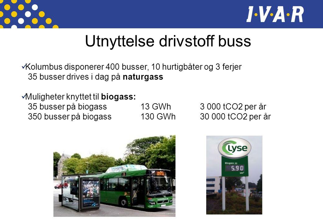 Utnyttelse drivstoff buss