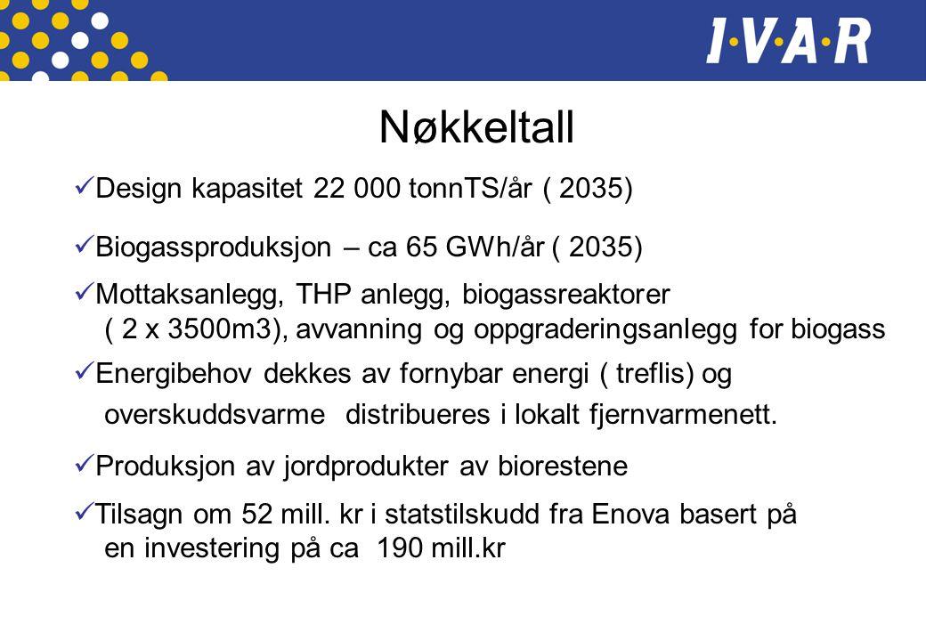 Nøkkeltall Design kapasitet 22 000 tonnTS/år ( 2035)