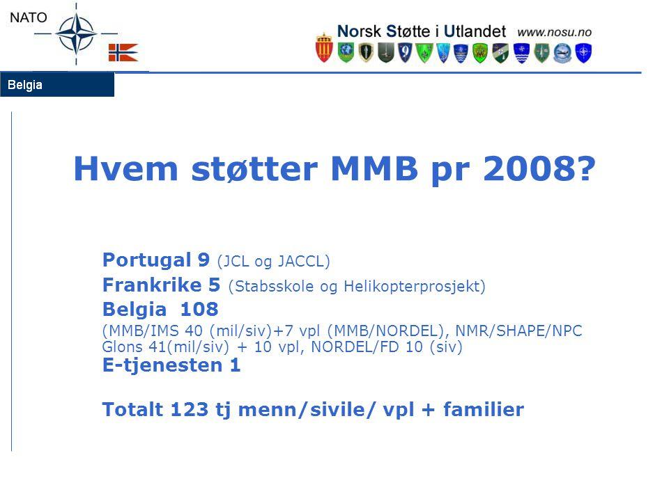 Hvem støtter MMB pr 2008 Portugal 9 (JCL og JACCL)