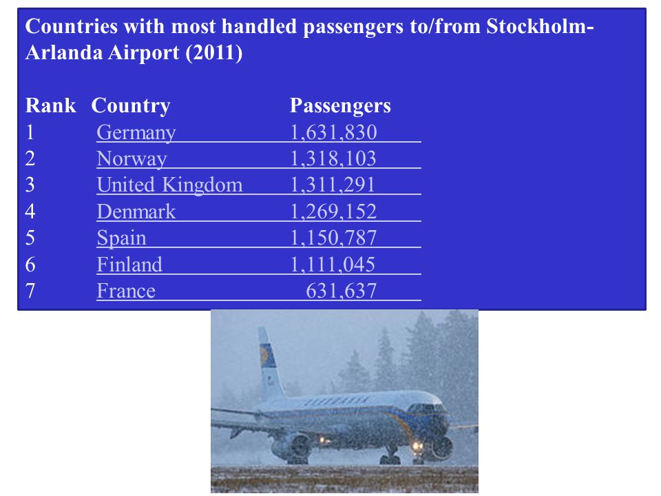 Countries with most handled passengers to/from Stockholm-Arlanda Airport (2011)