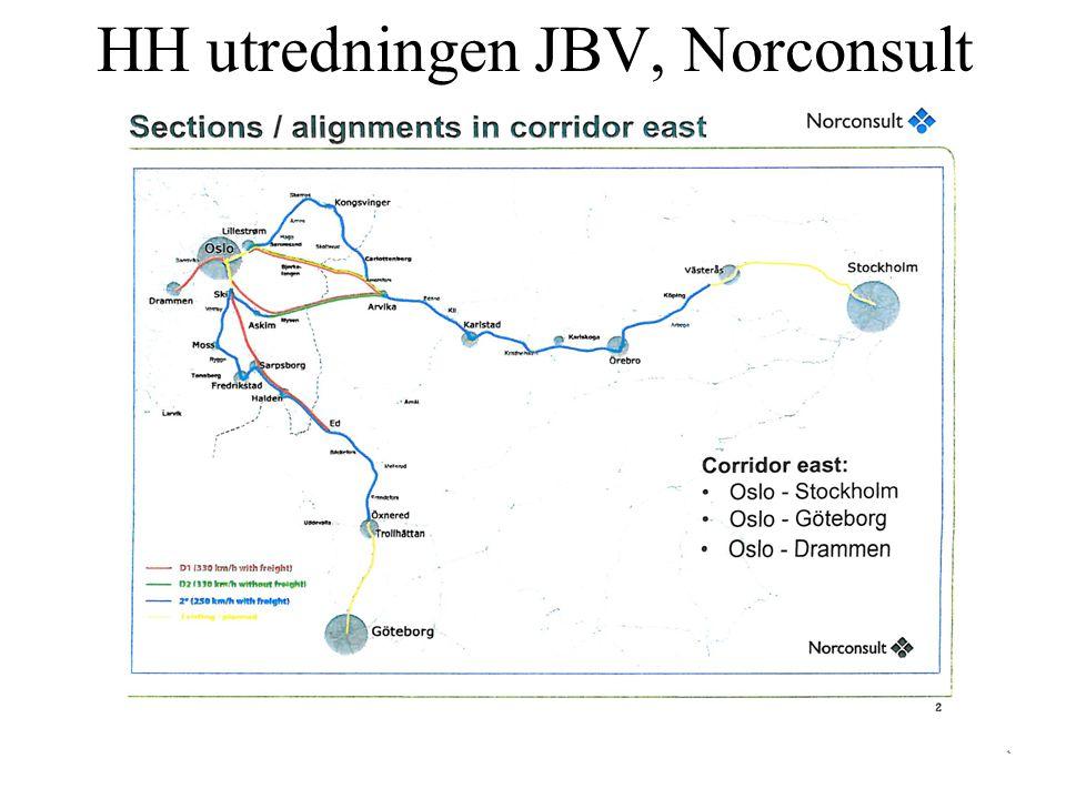 HH utredningen JBV, Norconsult