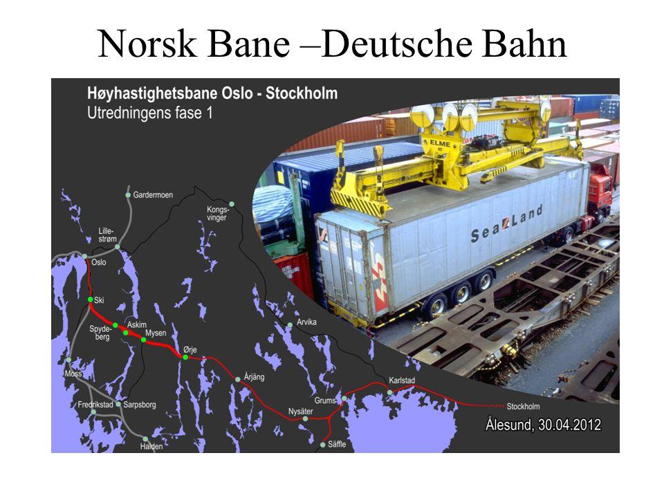 Norsk Bane –Deutsche Bahn