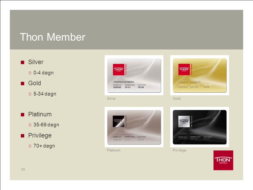 Thon Member Silver Gold Platinum Privilege 0-4 døgn 5-34 døgn