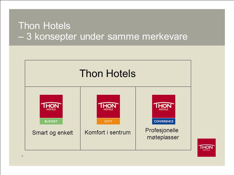 Thon Hotels – 3 konsepter under samme merkevare