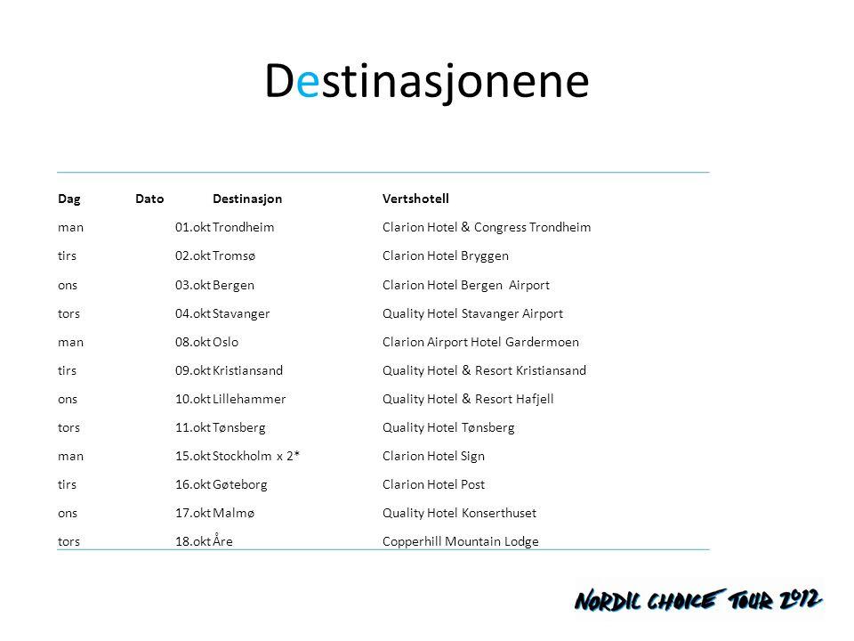 Destinasjonene Dag Dato Destinasjon Vertshotell man 01.okt Trondheim