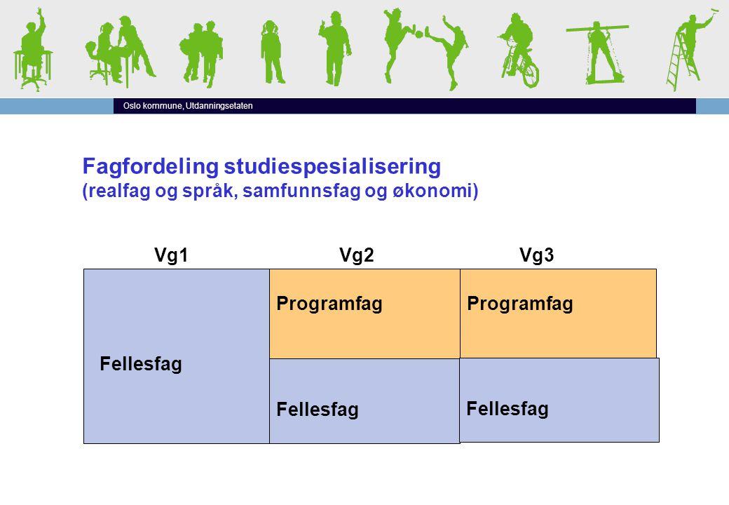 Fagfordeling i yrkesfaglige utdanningsprogram
