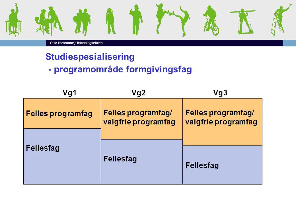 STUDIESPESIALISERING - Programområder Språk, samfunnsfag og økonomi