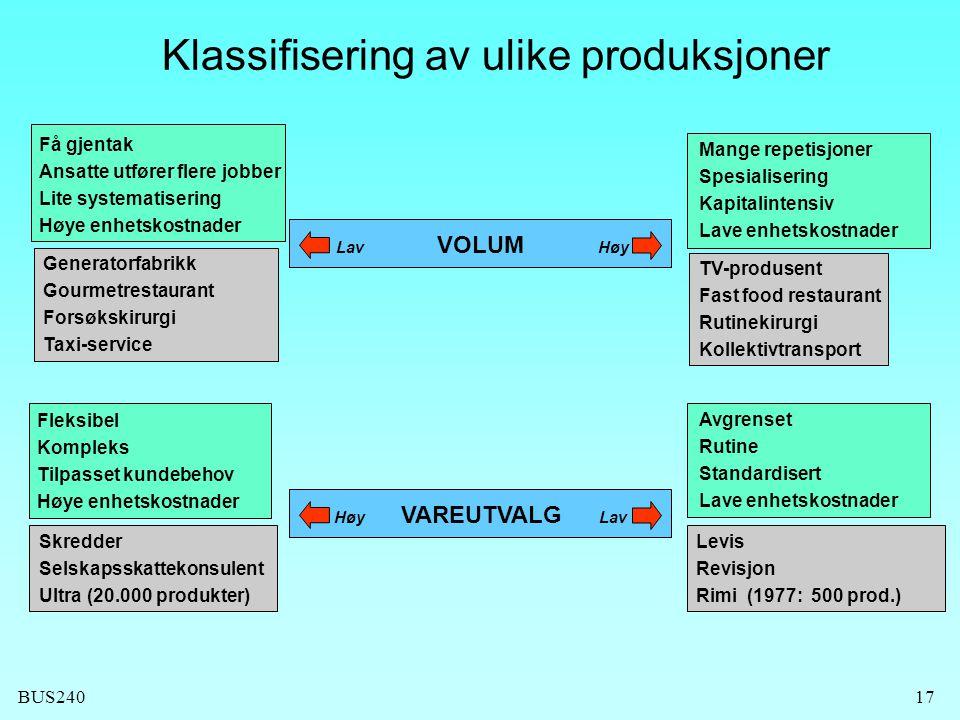 Klassifisering av ulike produksjoner
