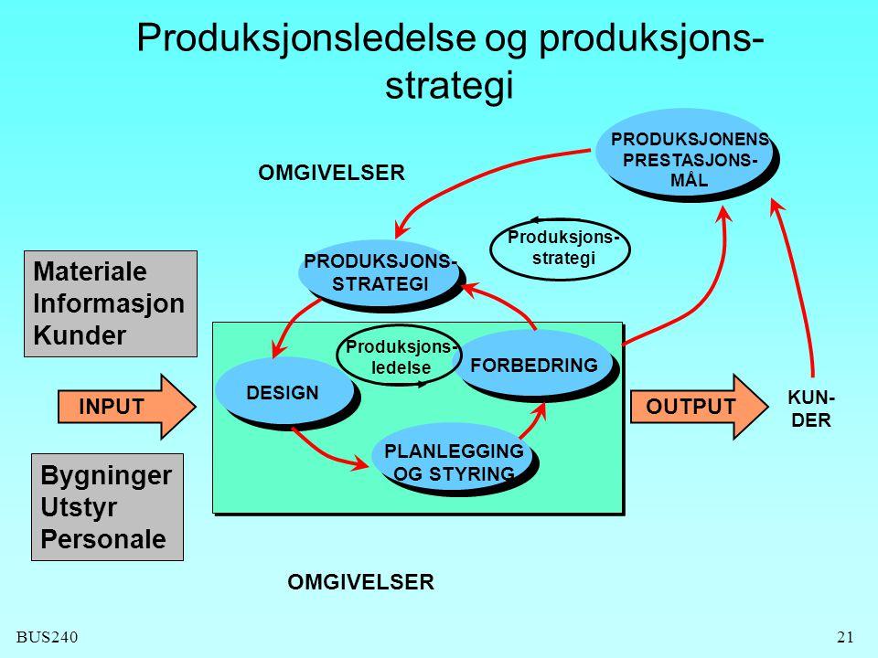 PRODUKSJONENS PRESTASJONS- MÅL Produksjons-strategi
