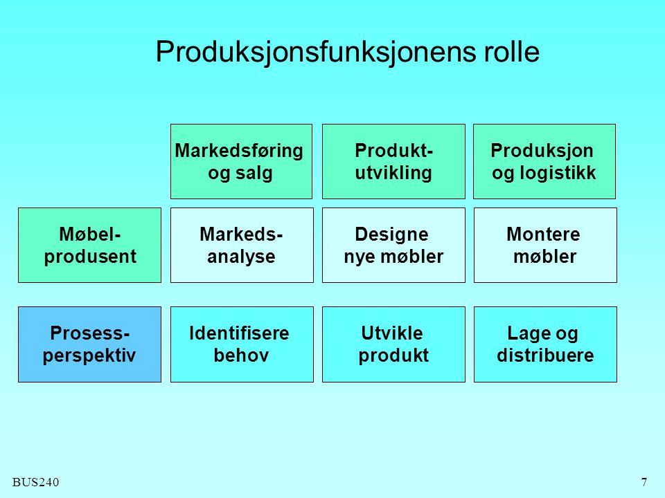 Produksjonsfunksjonens rolle