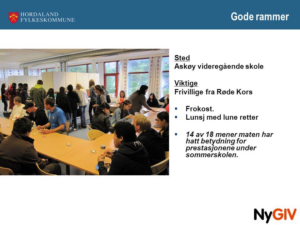 Gode rammer Sted Askøy videregående skole Viktige