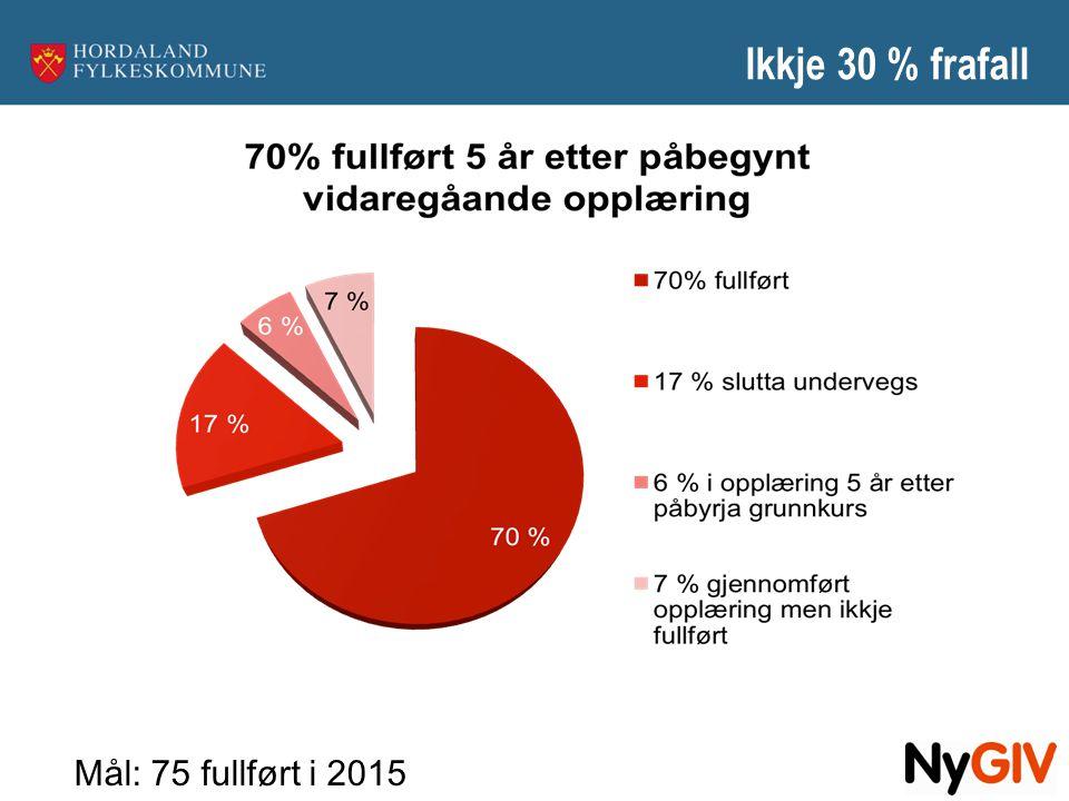 Ikkje 30 % frafall Mål: 75 fullført i 2015