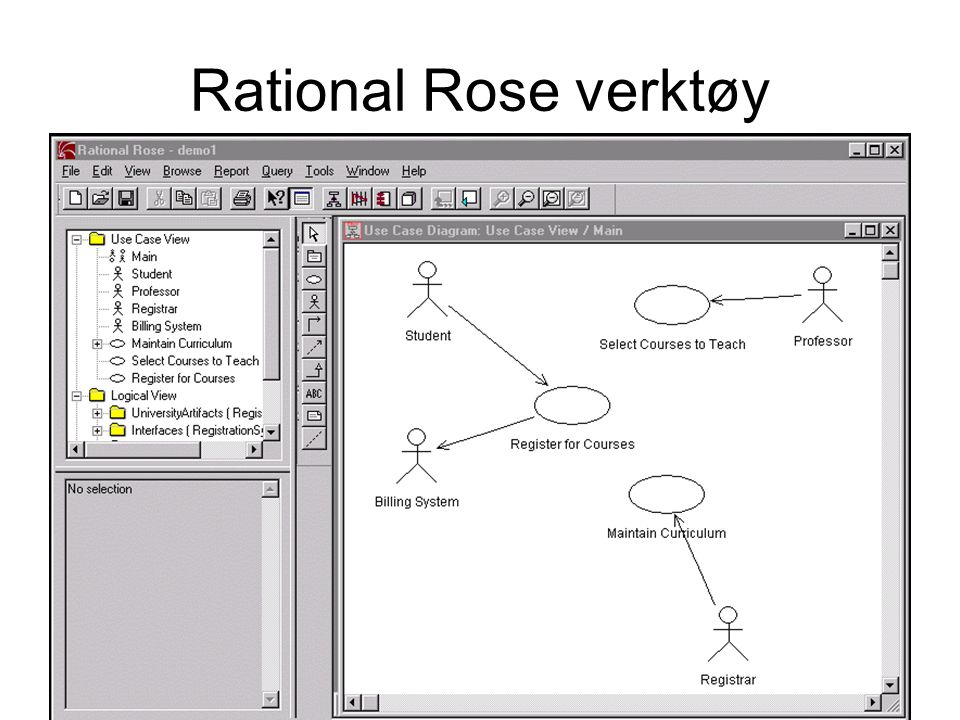 Rational Rose verktøy Kirsten Ribu HiO 2008