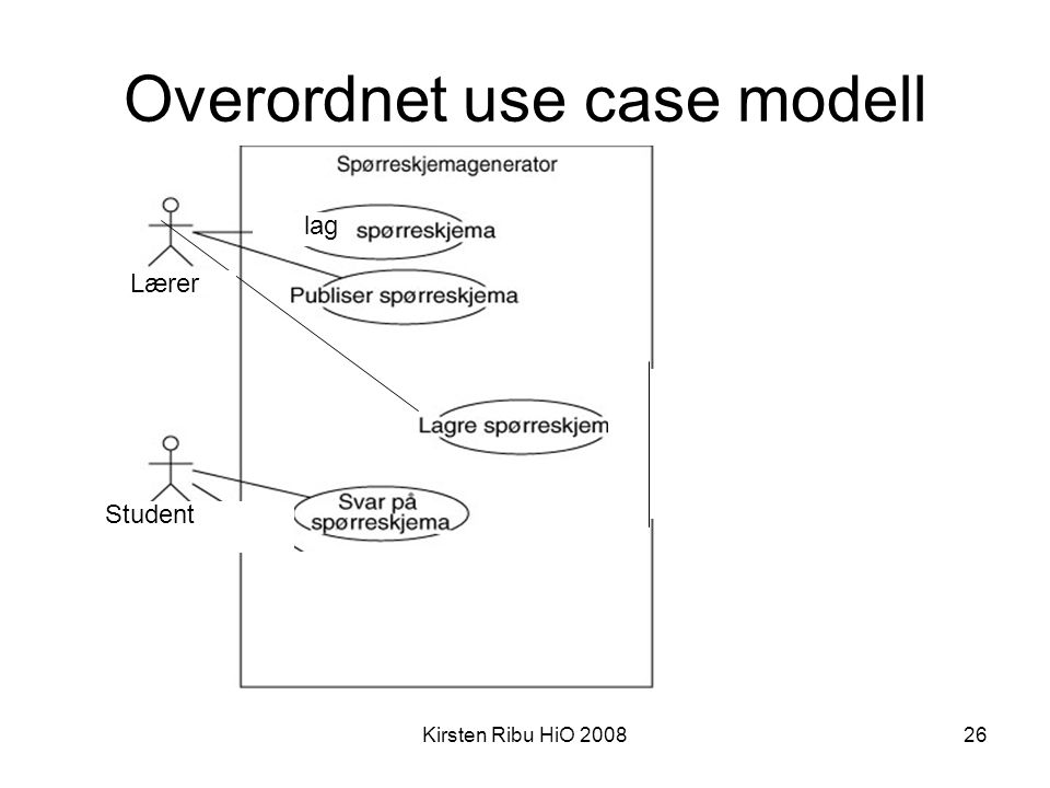 Overordnet use case modell