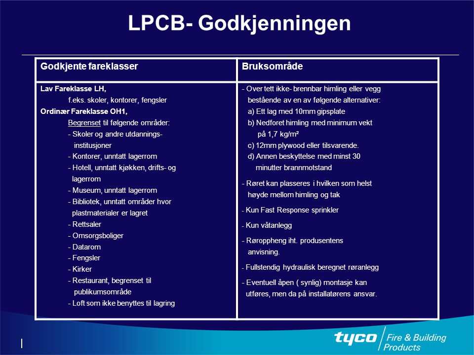 LPCB- Godkjenningen Godkjente fareklasser Bruksområde