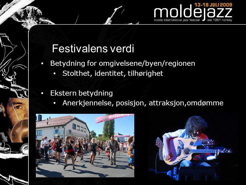 Festivalens verdi Betydning for omgivelsene/byen/regionen