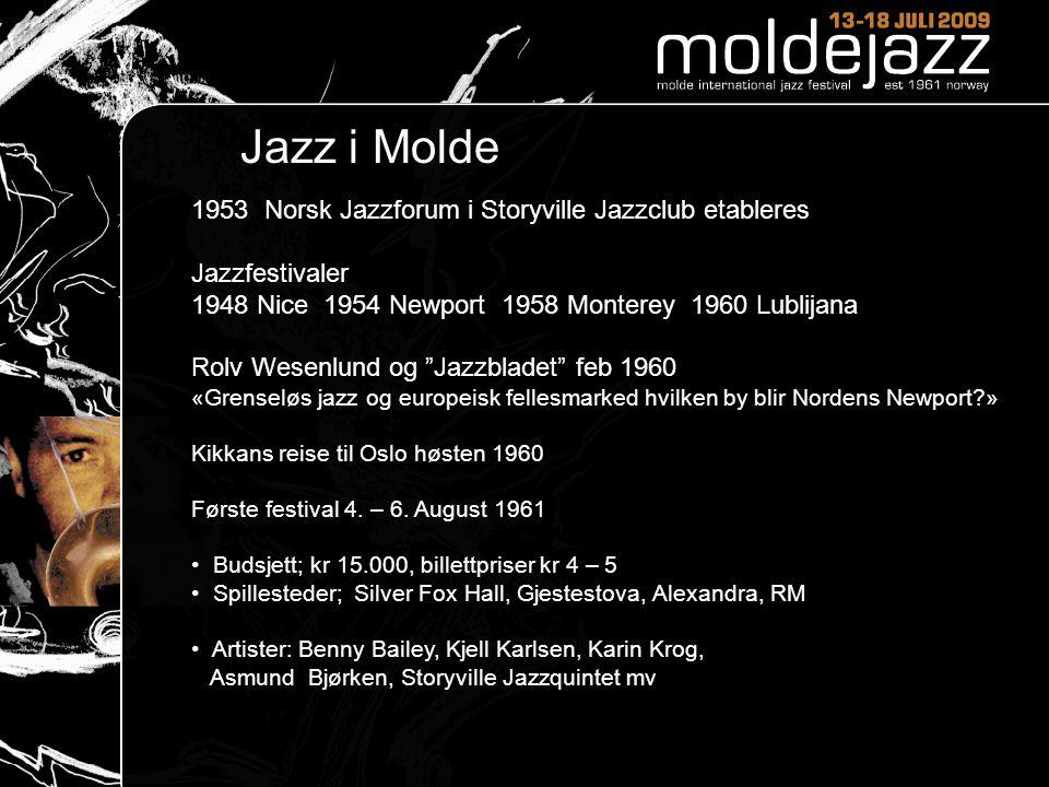 Jazz i Molde 1953 Norsk Jazzforum i Storyville Jazzclub etableres