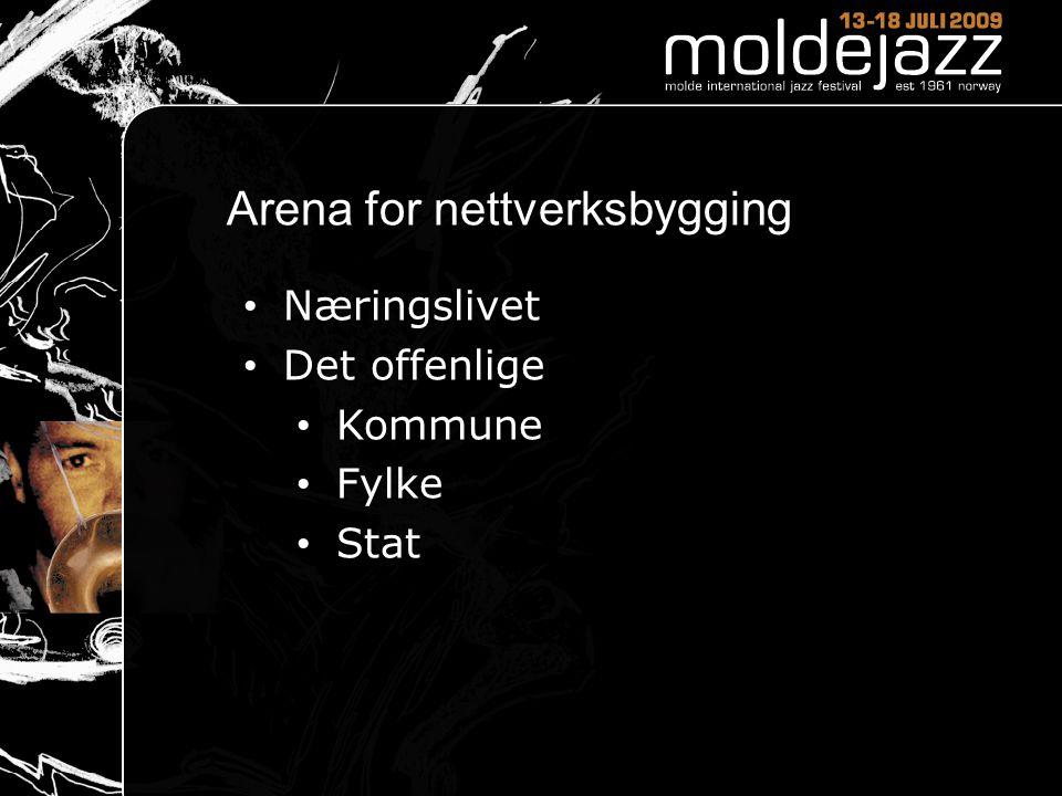 Arena for nettverksbygging