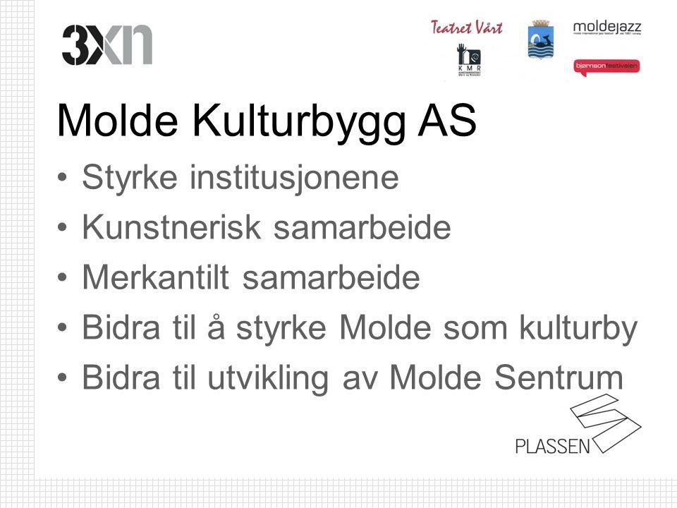Molde Kulturbygg AS Styrke institusjonene Kunstnerisk samarbeide