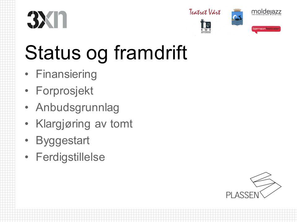 Status og framdrift Finansiering Forprosjekt Anbudsgrunnlag