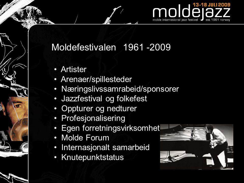 Moldefestivalen 1961 -2009 Artister Arenaer/spillesteder