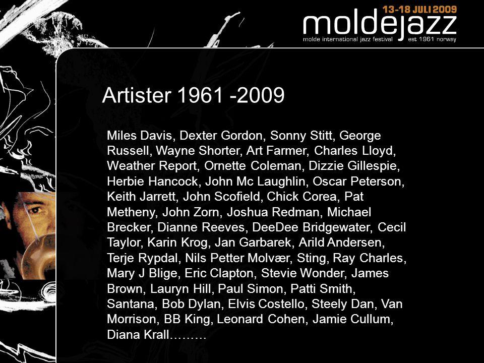 Artister 1961 -2009