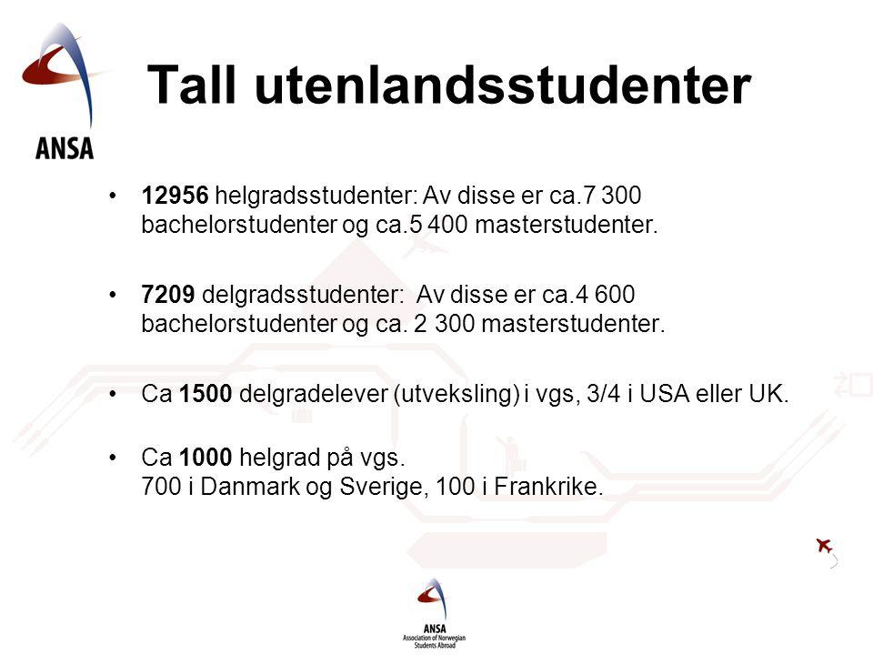 Tall utenlandsstudenter