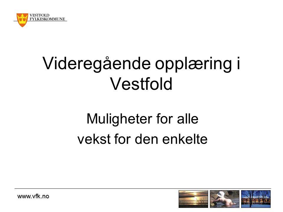 Videregående opplæring i Vestfold