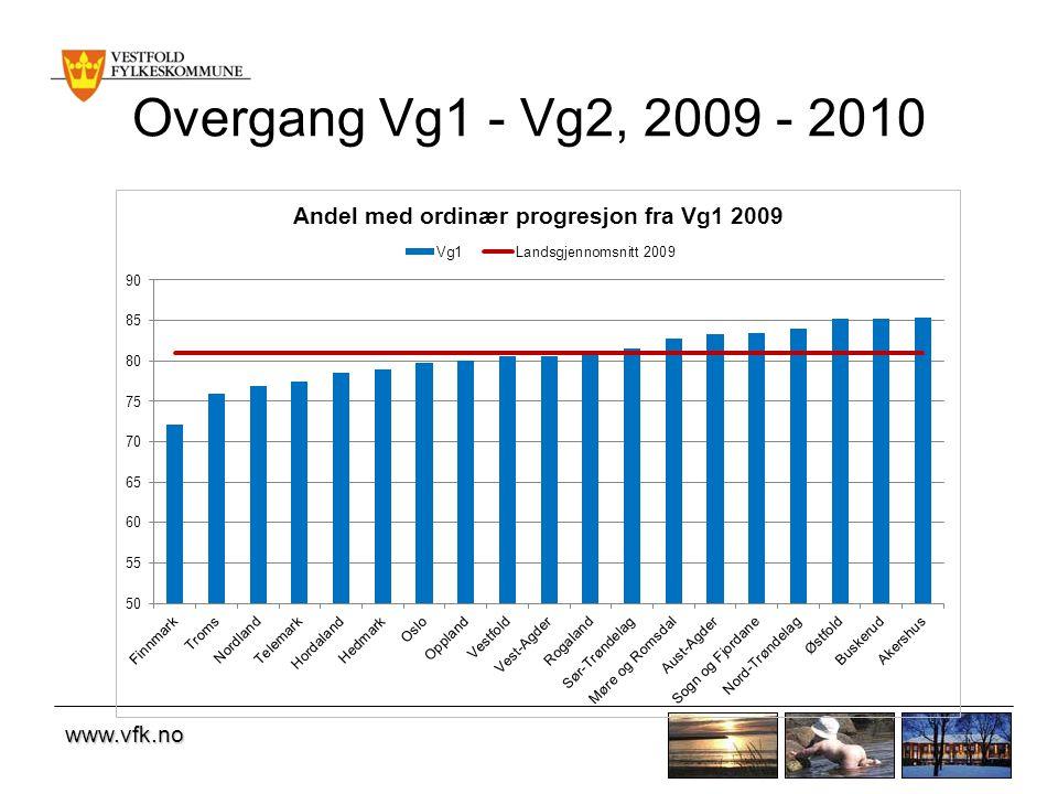 Overgang Vg1 - Vg2, 2009 - 2010