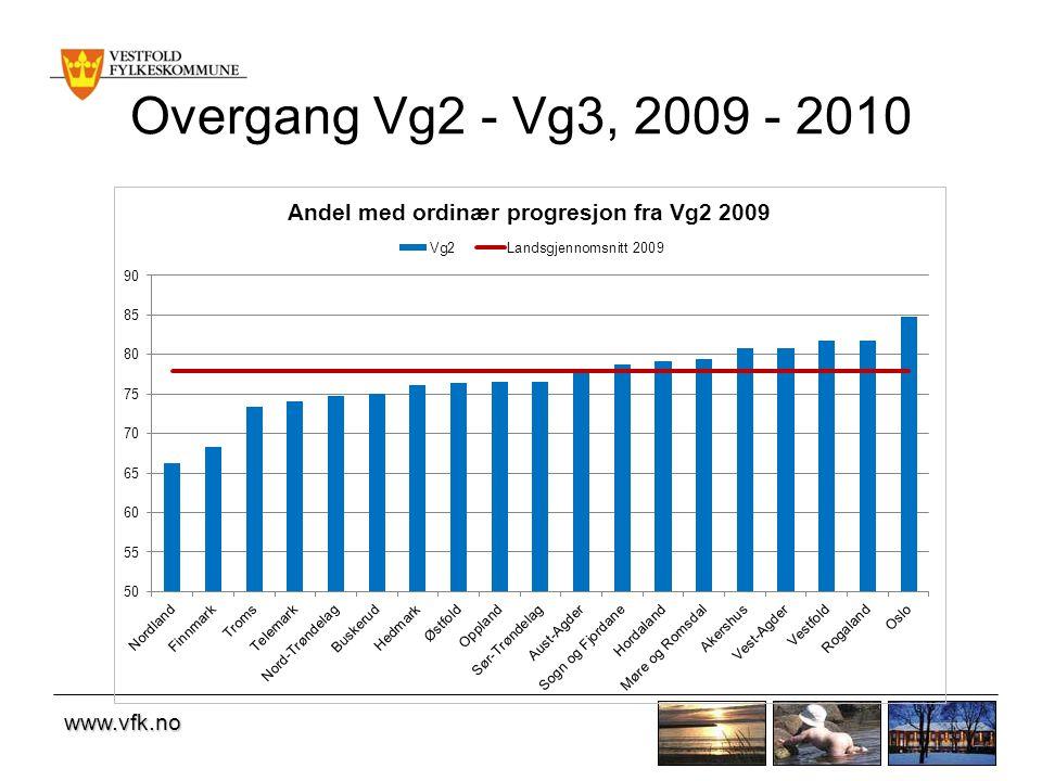 Overgang Vg2 - Vg3, 2009 - 2010
