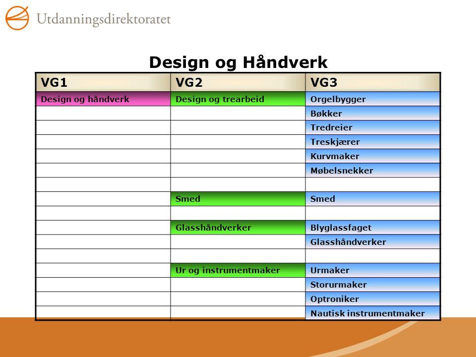 Design og Håndverk VG1 VG2 VG3 Design og håndverk Design og trearbeid