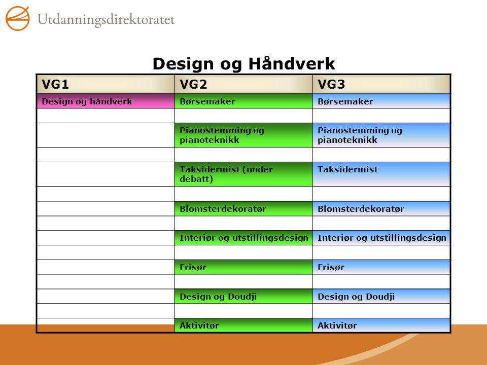 Design og Håndverk VG1 VG2 VG3 Design og håndverk Børsemaker