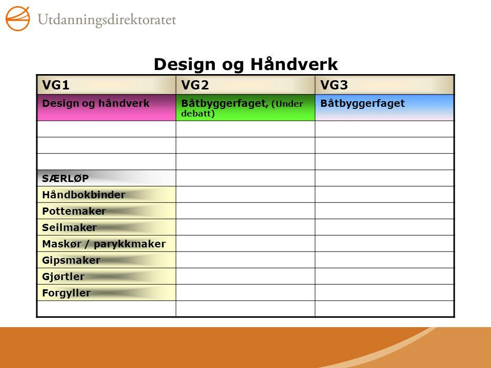 Design og Håndverk VG1 VG2 VG3 Design og håndverk