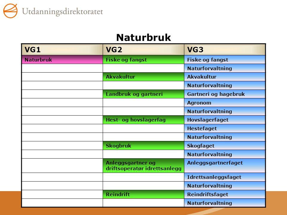 Naturbruk VG1 VG2 VG3 Naturbruk Fiske og fangst Naturforvaltning