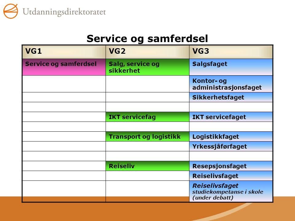 Service og samferdsel VG1 VG2 VG3 Service og samferdsel