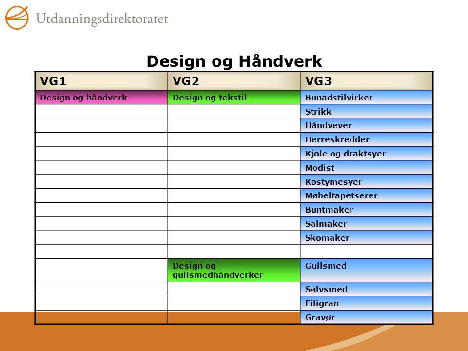 Design og Håndverk VG1 VG2 VG3 Design og håndverk Design og tekstil
