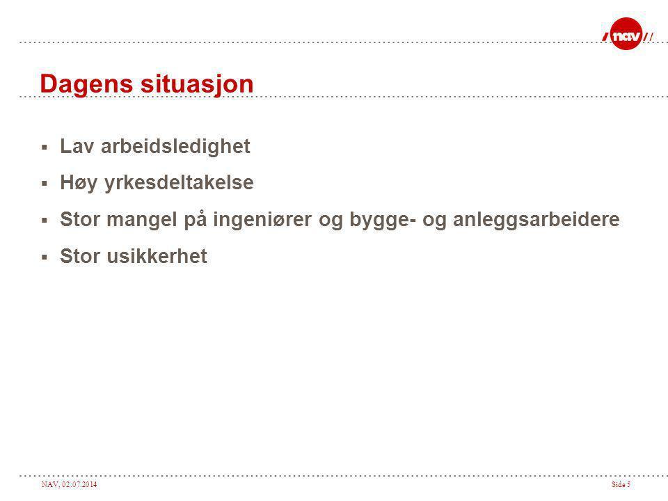 Dagens situasjon Lav arbeidsledighet Høy yrkesdeltakelse