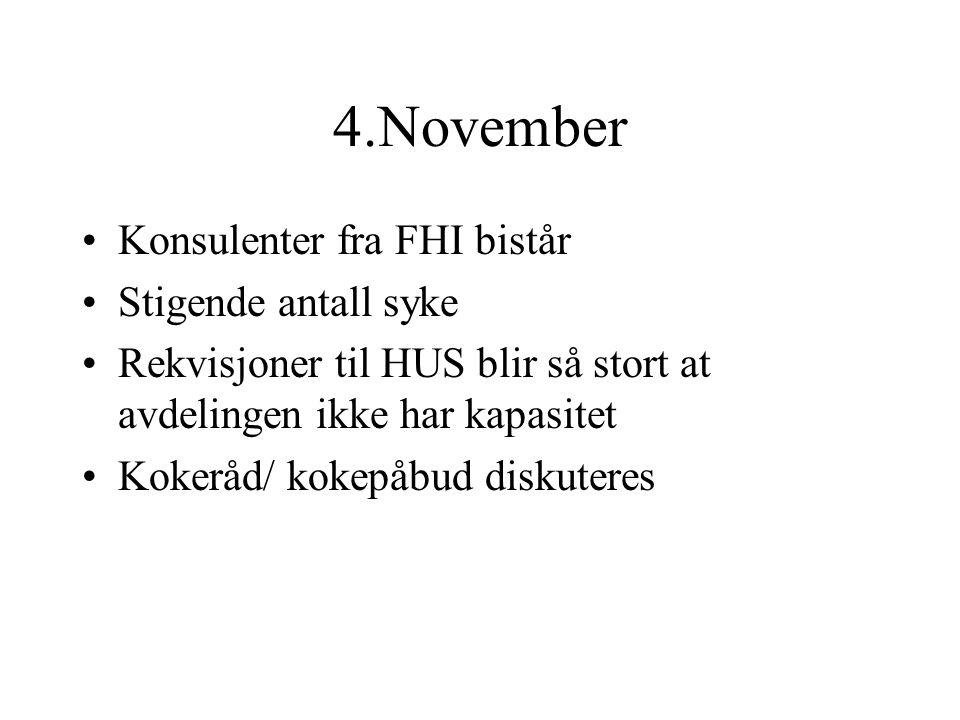 4.November Konsulenter fra FHI bistår Stigende antall syke