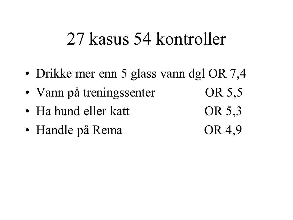 27 kasus 54 kontroller Drikke mer enn 5 glass vann dgl OR 7,4
