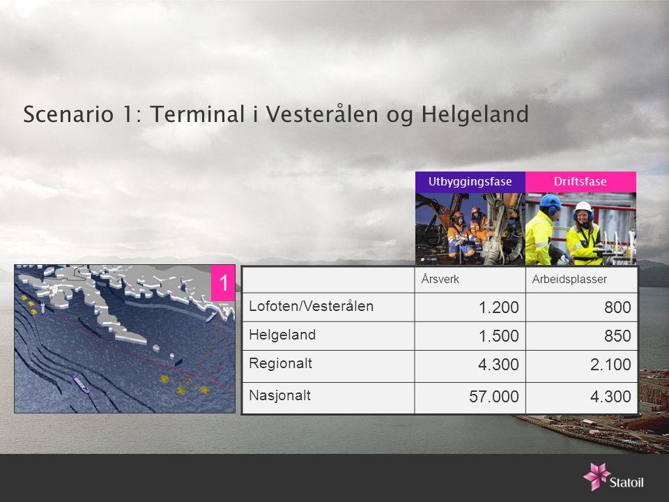 Scenario 1: Terminal i Vesterålen og Helgeland