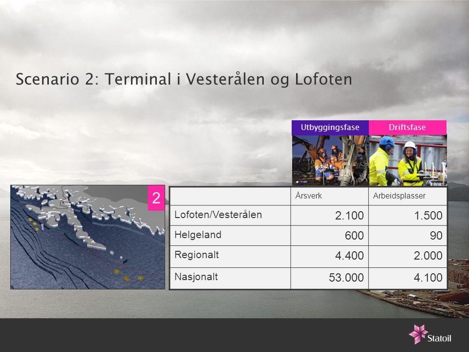 Scenario 2: Terminal i Vesterålen og Lofoten