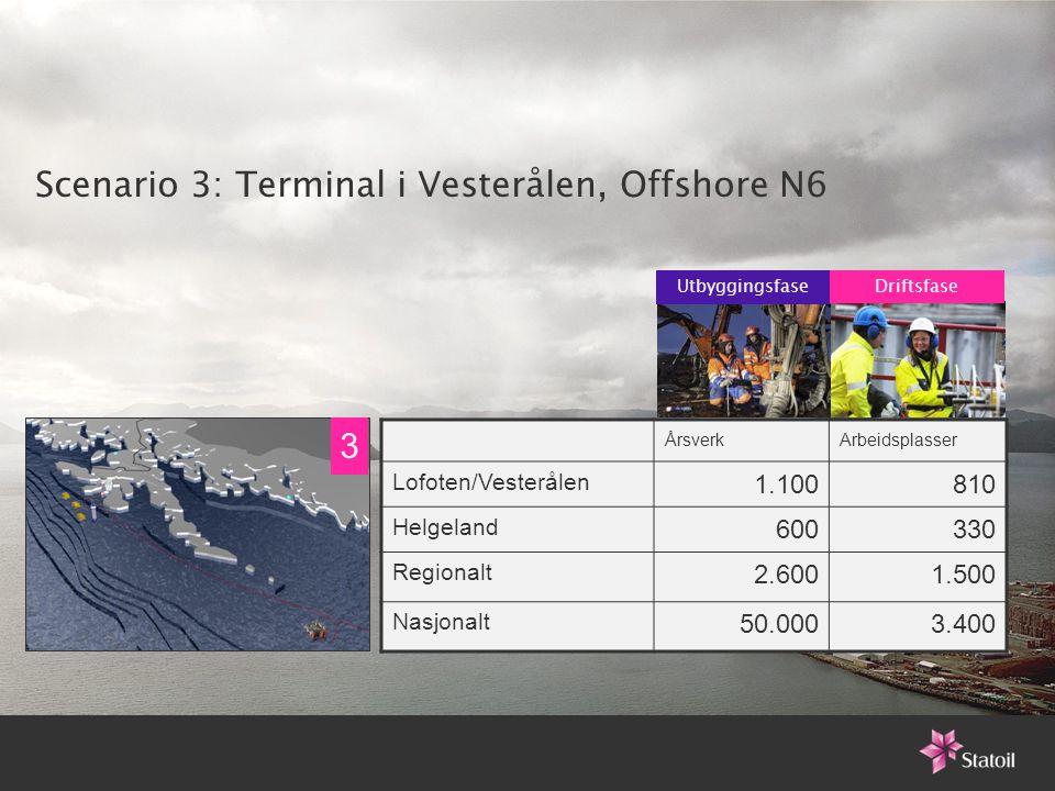Scenario 3: Terminal i Vesterålen, Offshore N6
