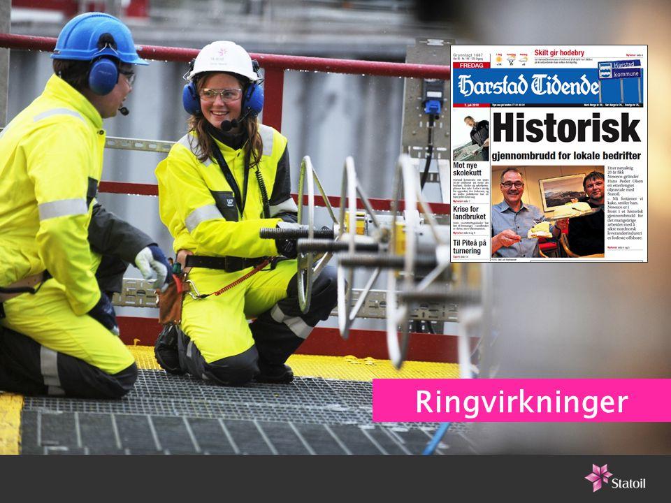 La meg først si litt om Statoils overordnede tilnærming til å skape ringvirkninger i Nord-Norge knyttet til vår virksomhet. Vi jobber allerede i dag aktivt for industriutvikling i Nord-Norge. 912 av våre ansatte bor i de tre nordligste fylkene, og her er det 3.456 mennesker som jobber i oljeindustrien. Det skaper ringvirkninger og arbeidsplasser.