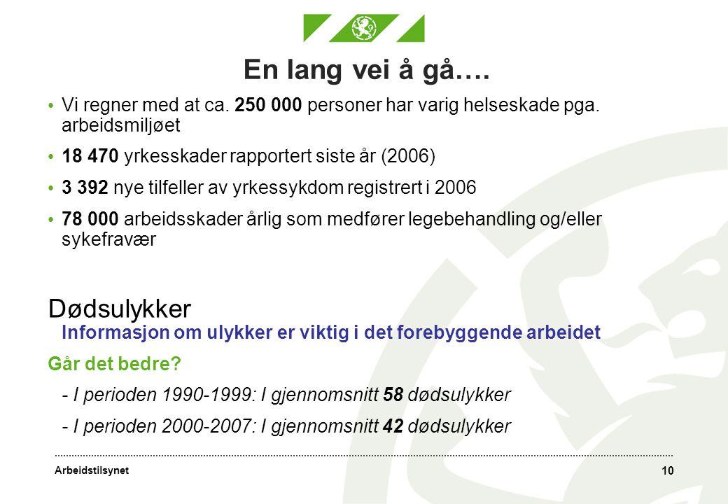 En lang vei å gå…. Vi regner med at ca. 250 000 personer har varig helseskade pga. arbeidsmiljøet. 18 470 yrkesskader rapportert siste år (2006)